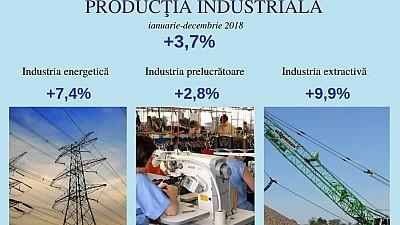 Biroul Naţional de Statistică: Producția industrială a Moldovei s-a majorat cu aproape 4% față de anul 2017